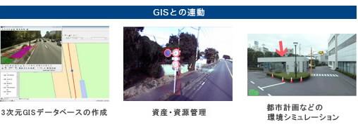 ips2lite_img_01_GIS